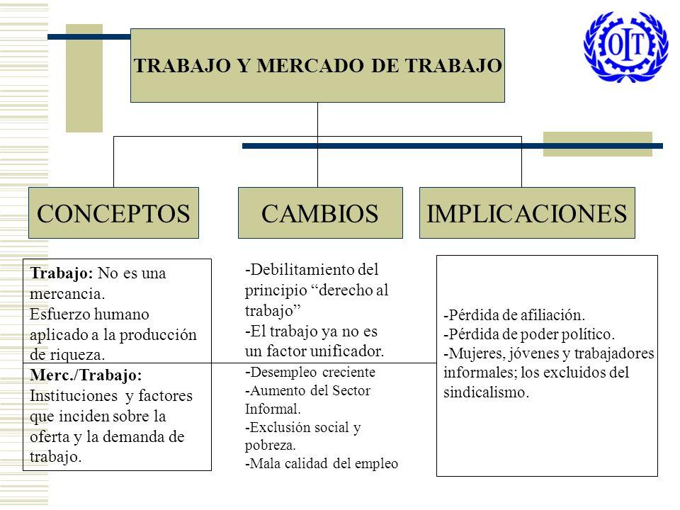 TRABAJO Y MERCADO DE TRABAJO