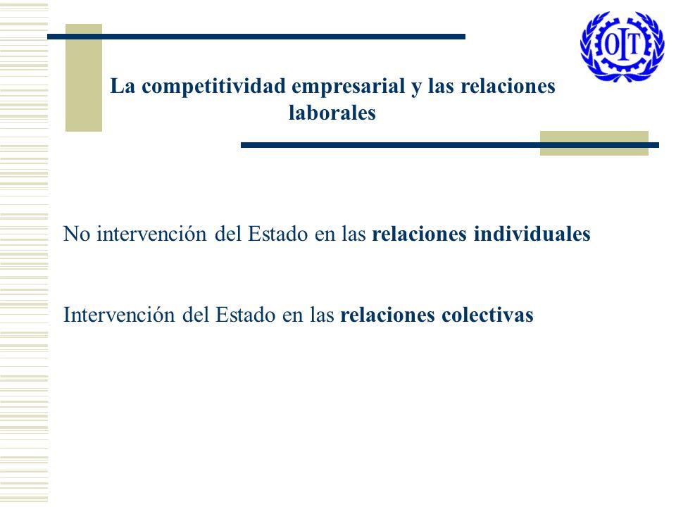 La competitividad empresarial y las relaciones laborales