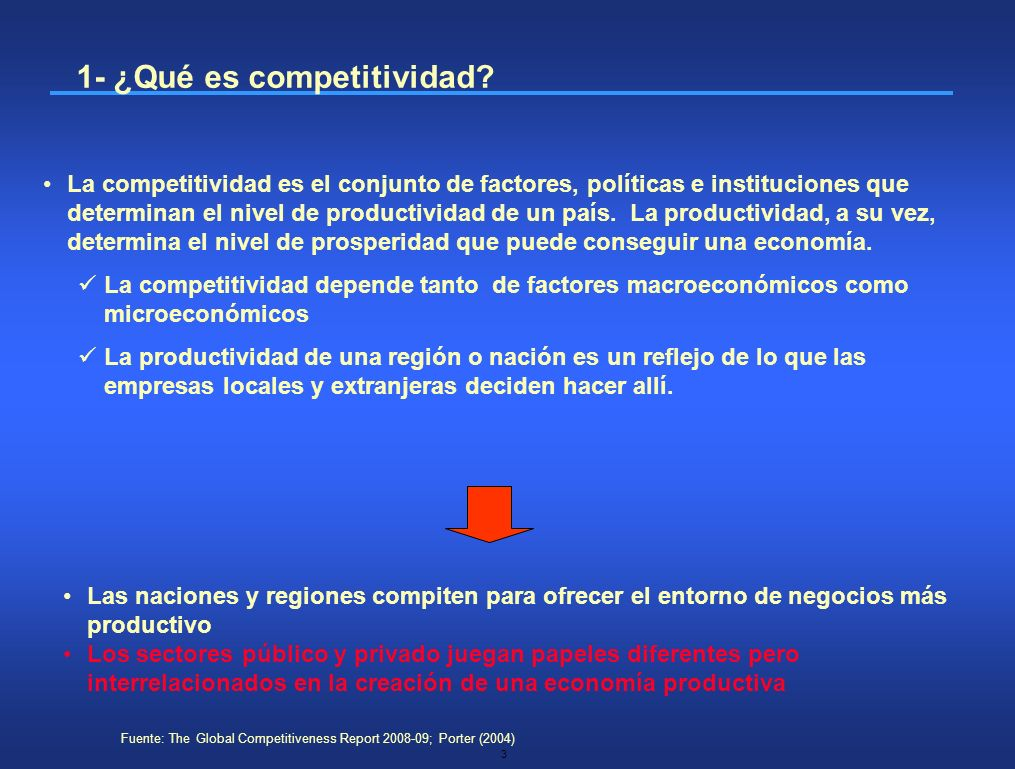Fuente: The Global Competitiveness Report 2008-09; Porter (2004)