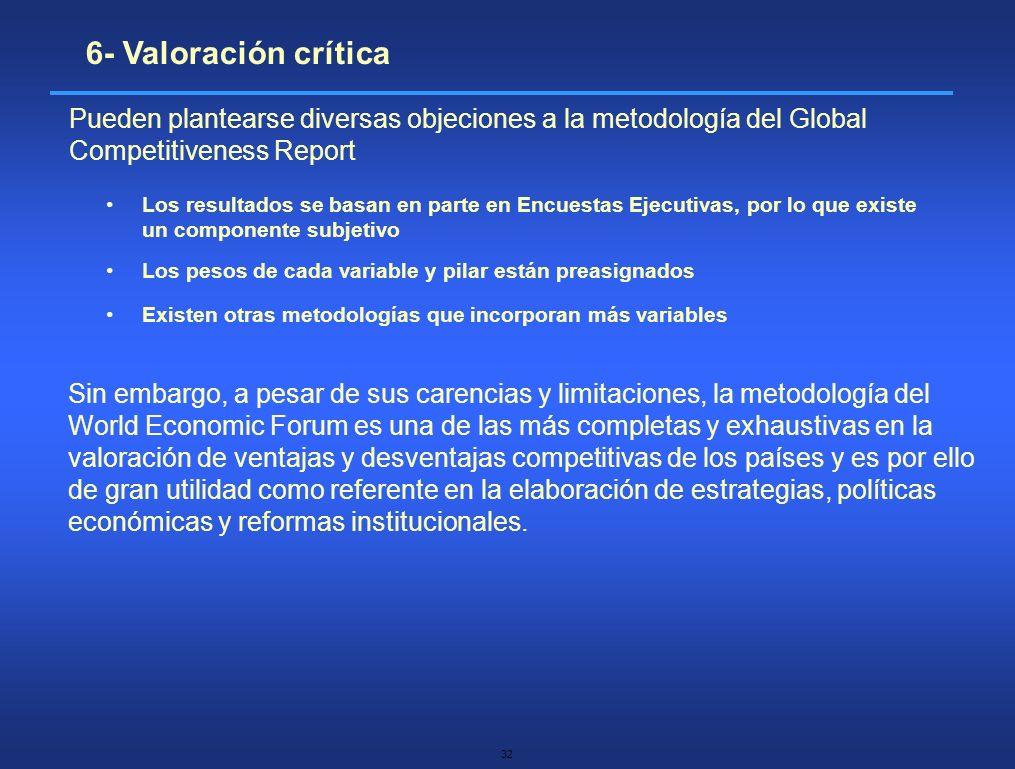 6- Valoración crítica Pueden plantearse diversas objeciones a la metodología del Global Competitiveness Report.