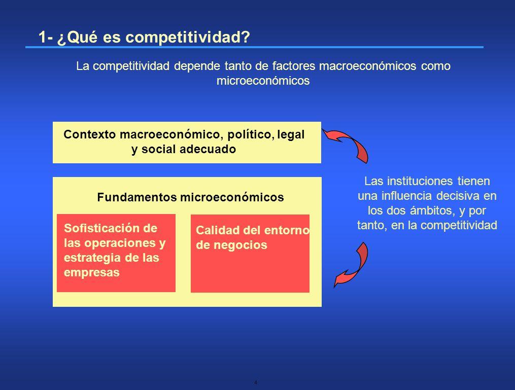 Contexto macroeconómico, político, legal y social adecuado