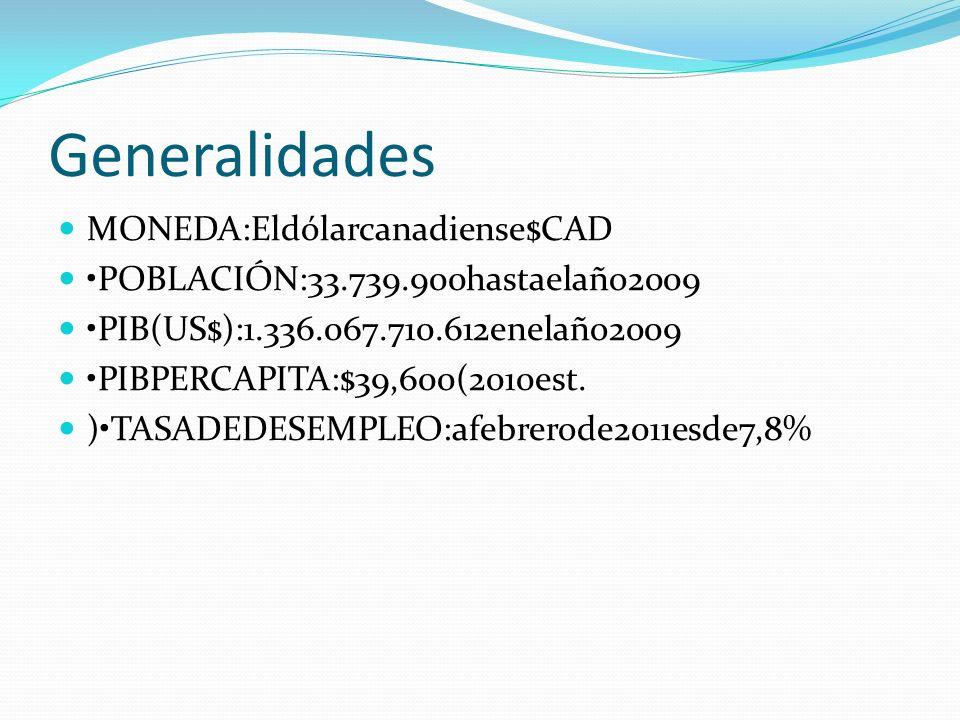 Generalidades MONEDA:Eldólarcanadiense$CAD