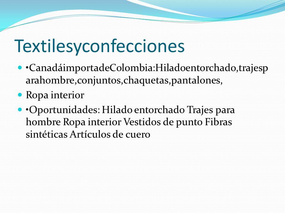 Textilesyconfecciones