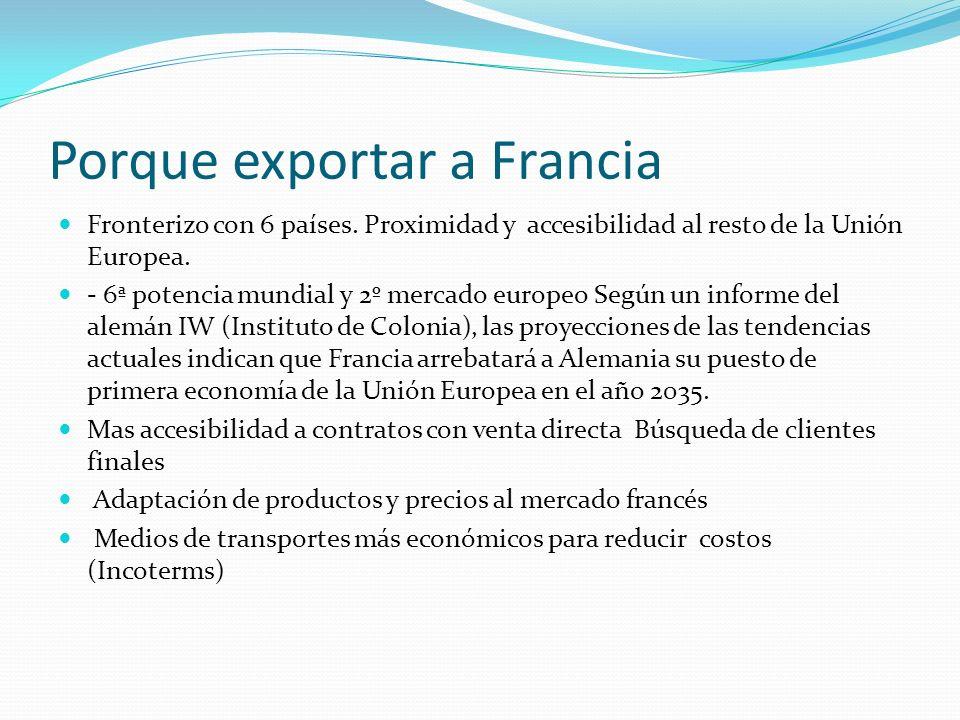 Porque exportar a Francia
