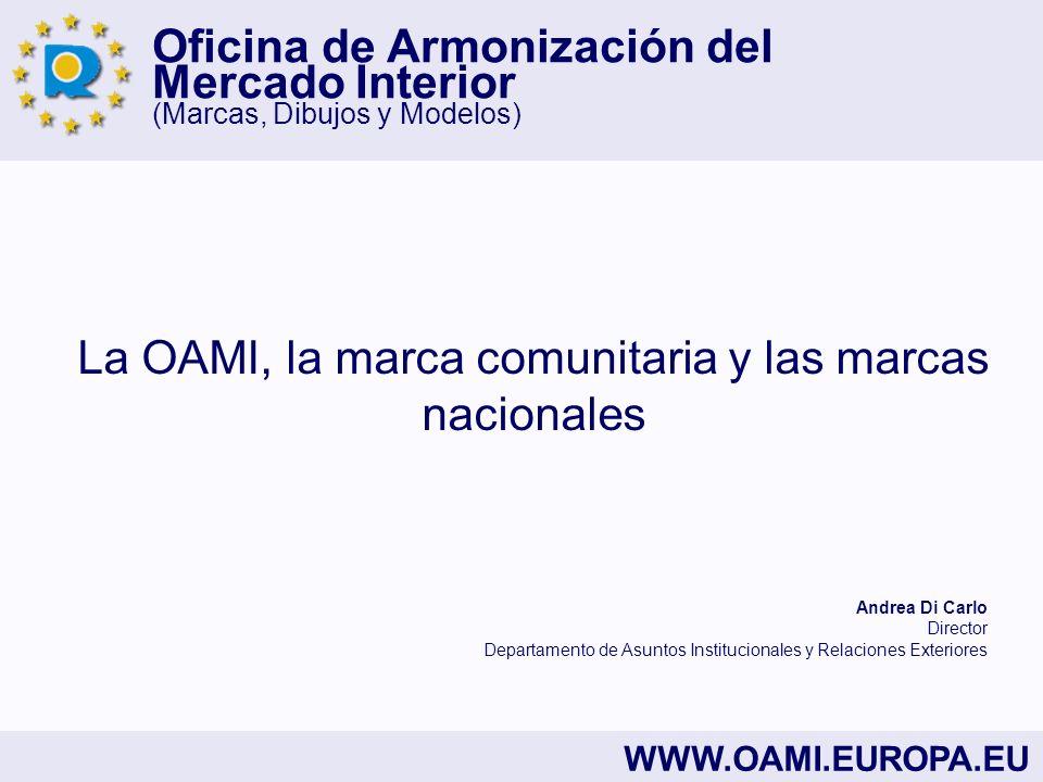 La OAMI, la marca comunitaria y las marcas nacionales