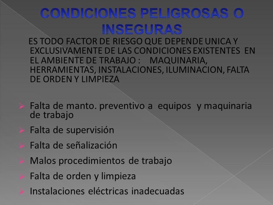 CONDICIONES PELIGROSAS O INSEGURAS