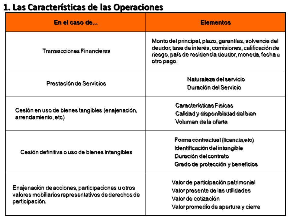 1. Las Características de las Operaciones