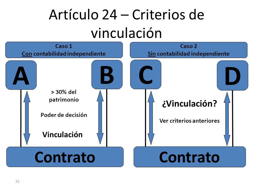 Artículo 24 – Criterios de vinculación