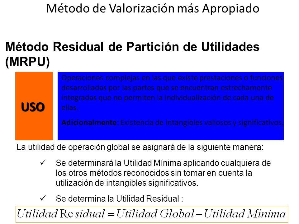 Método Residual de Partición de Utilidades (MRPU)