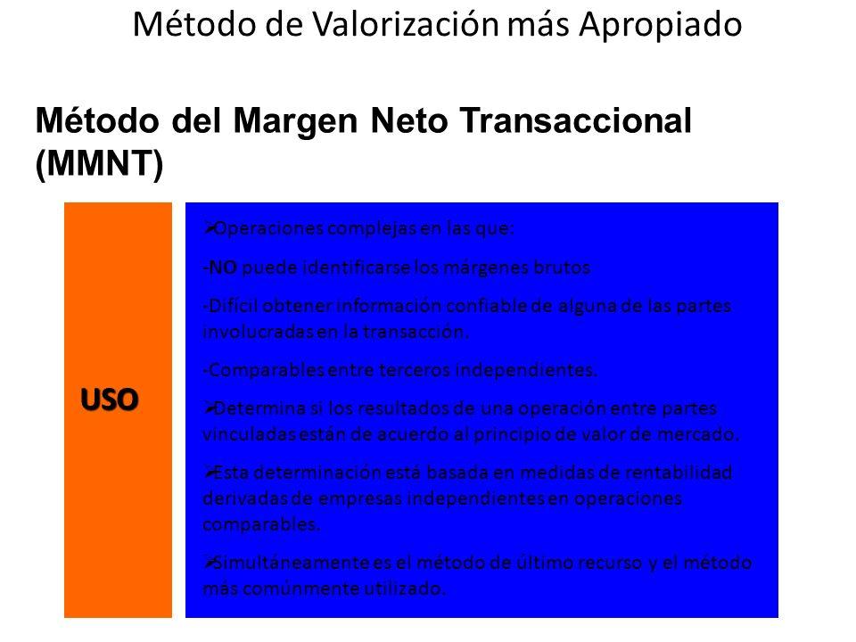 Método del Margen Neto Transaccional (MMNT)