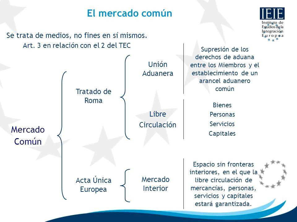 El mercado común Mercado Común Unión Aduanera