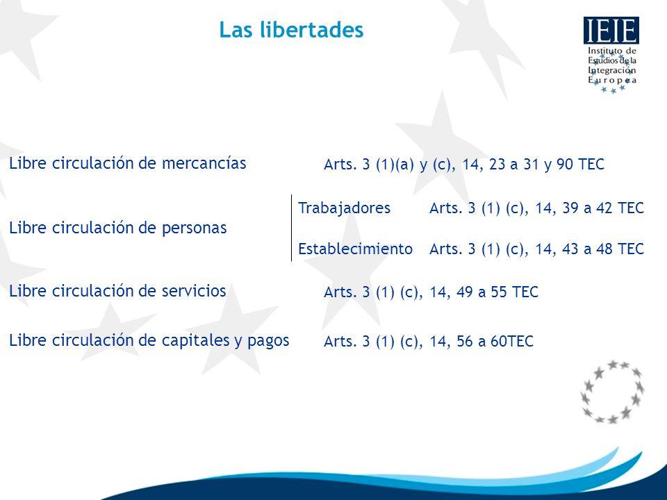 Las libertades Libre circulación de mercancías