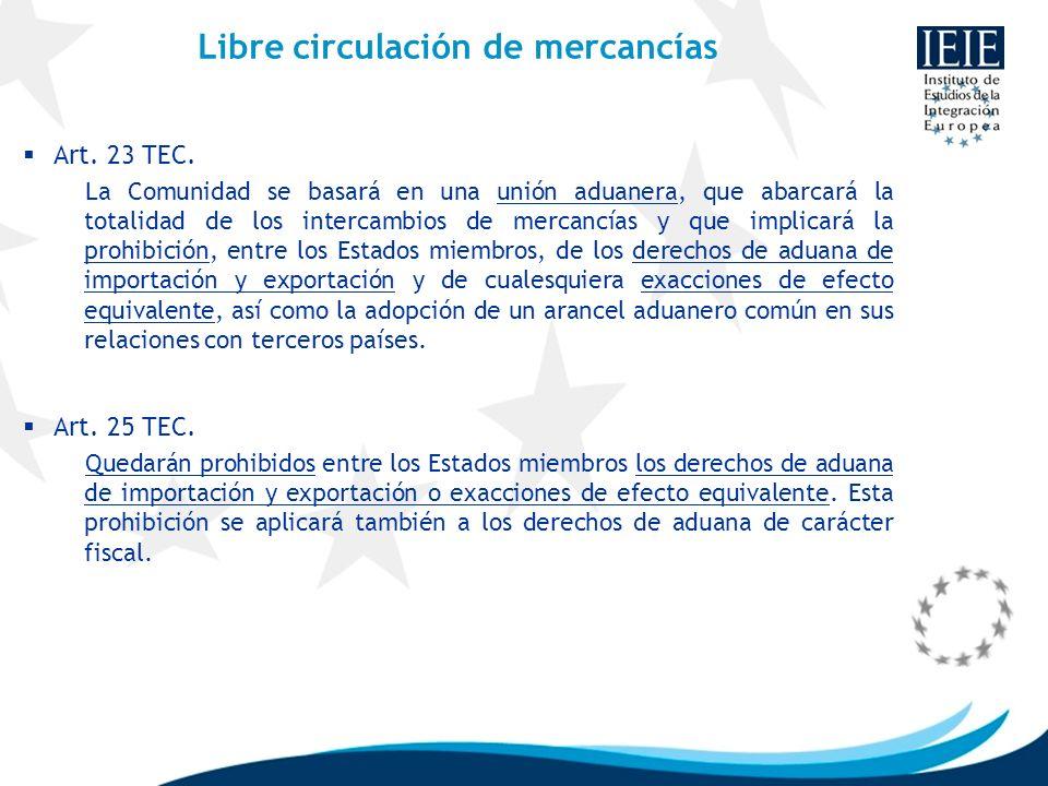 Libre circulación de mercancías