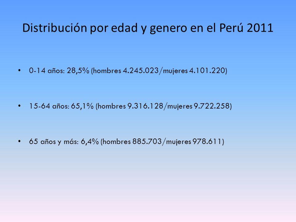Distribución por edad y genero en el Perú 2011