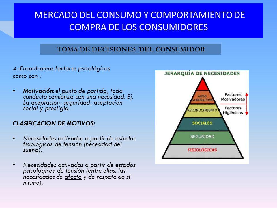 MERCADO DEL CONSUMO Y COMPORTAMIENTO DE COMPRA DE LOS CONSUMIDORES