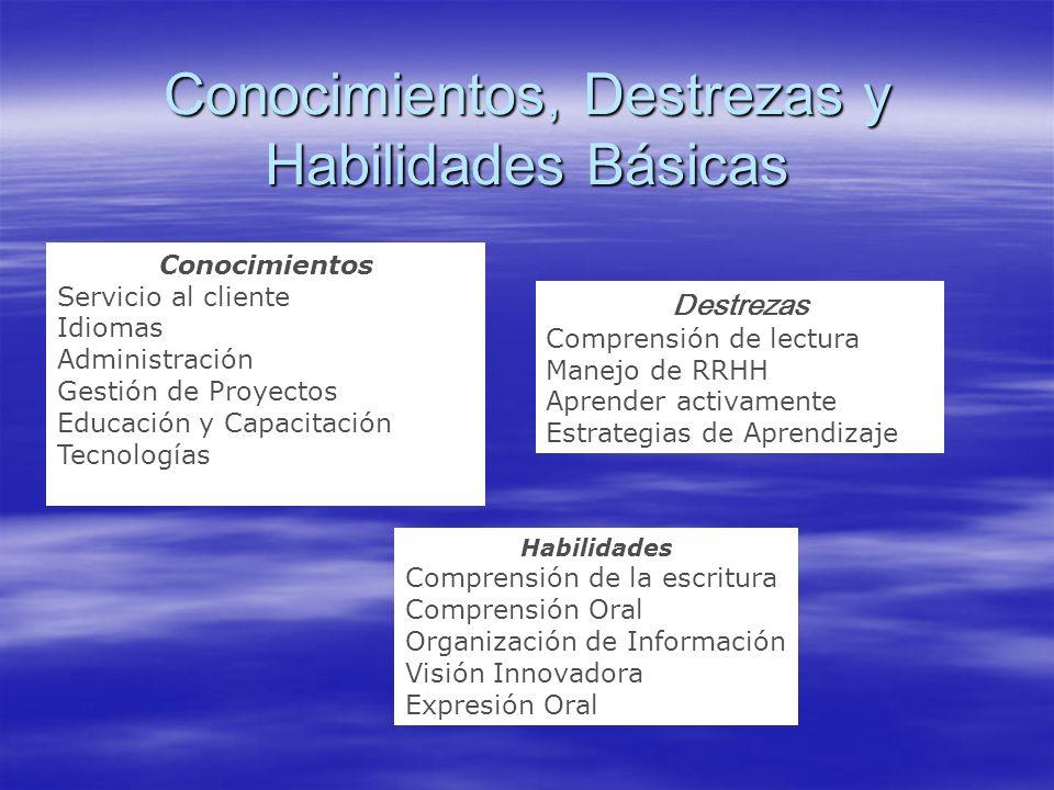 Conocimientos, Destrezas y Habilidades Básicas