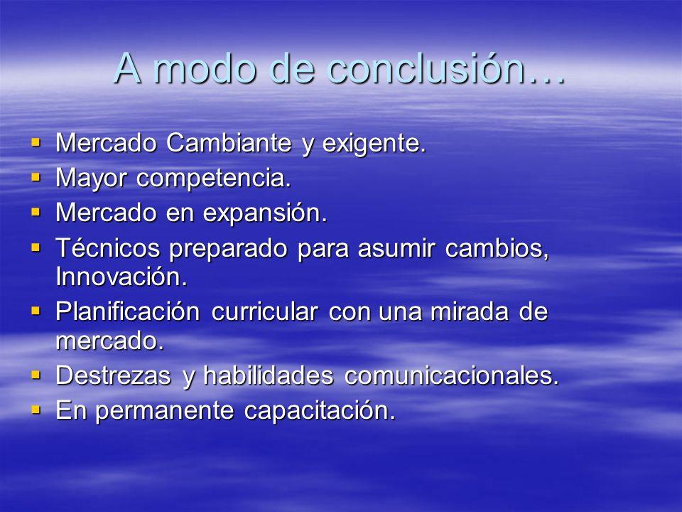 A modo de conclusión… Mercado Cambiante y exigente. Mayor competencia.