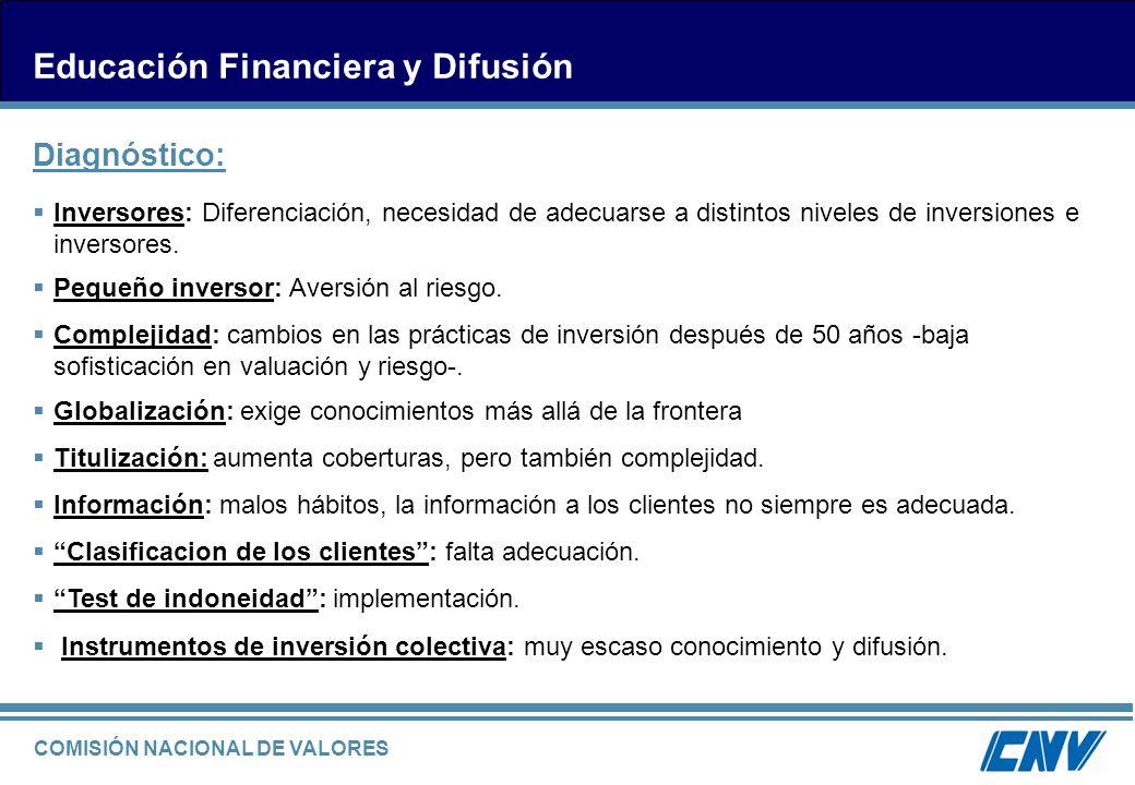 Educación Financiera y Difusión