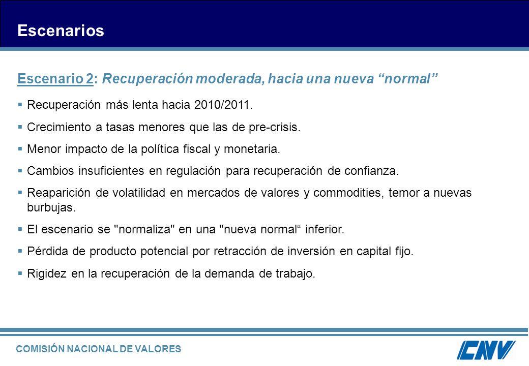Escenarios Escenario 2: Recuperación moderada, hacia una nueva normal Recuperación más lenta hacia 2010/2011.