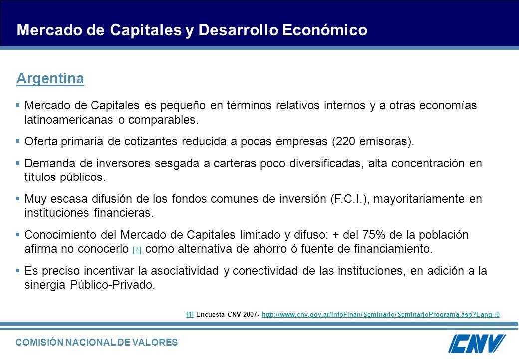 Mercado de Capitales y Desarrollo Económico