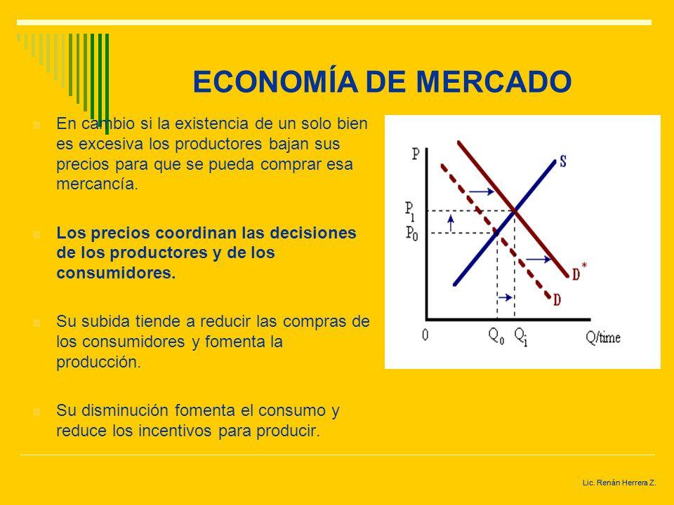 ECONOMÍA DE MERCADO En cambio si la existencia de un solo bien es excesiva los productores bajan sus precios para que se pueda comprar esa mercancía.