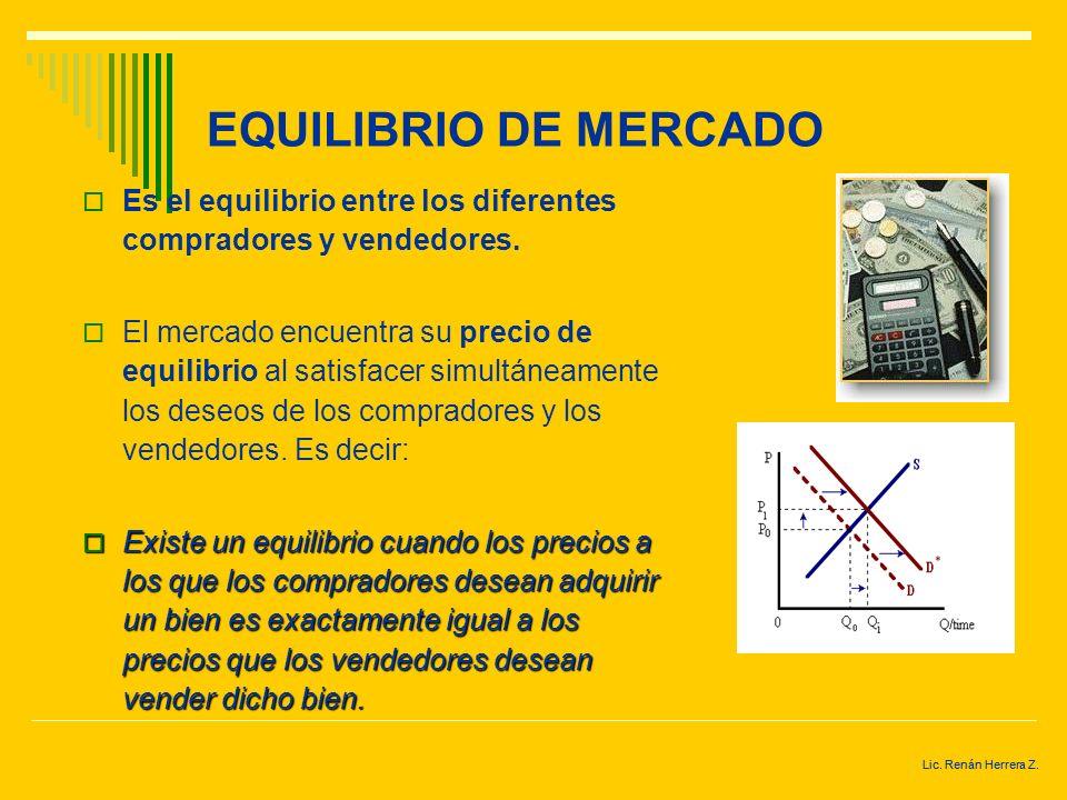 EQUILIBRIO DE MERCADO Es el equilibrio entre los diferentes compradores y vendedores.