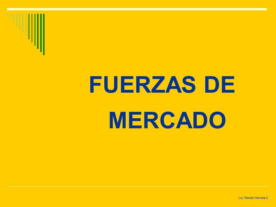 FUERZAS DE MERCADO