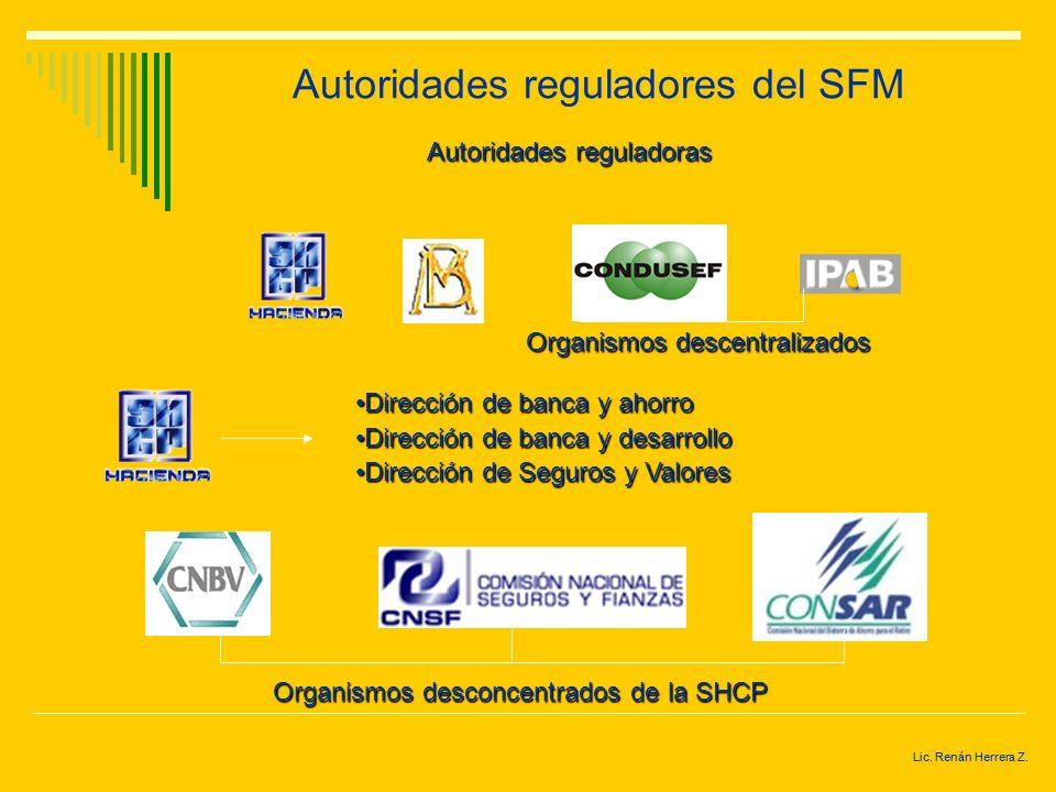Autoridades reguladores del SFM