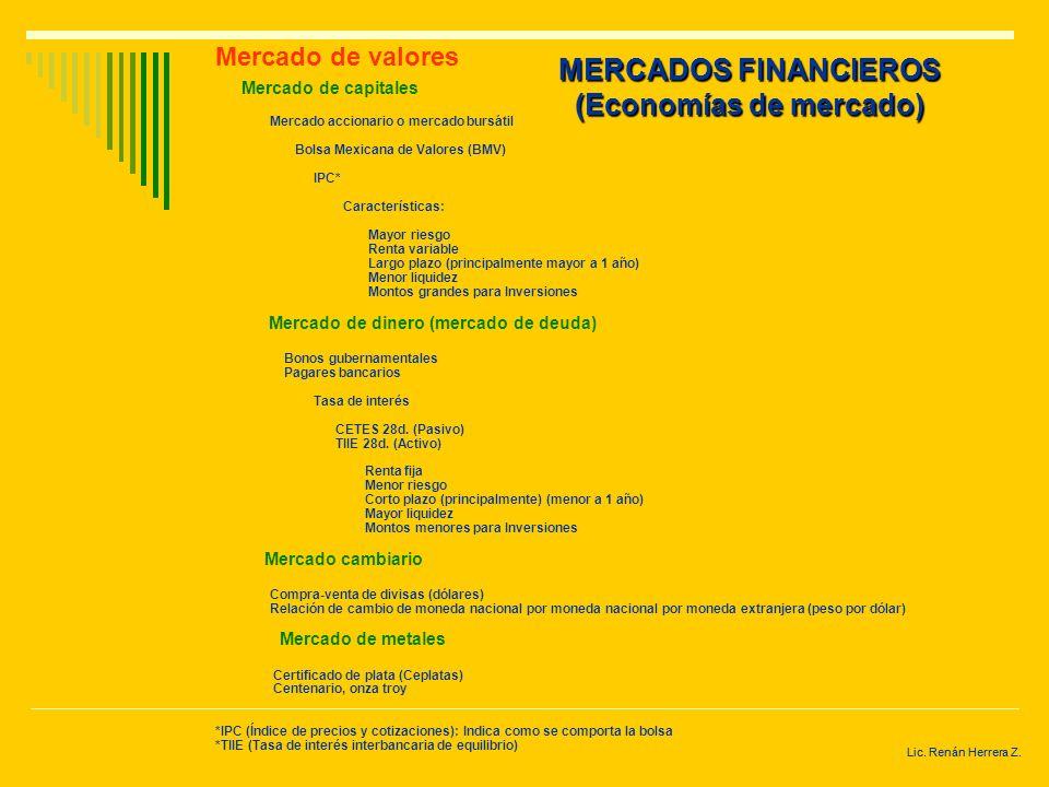 MERCADOS FINANCIEROS (Economías de mercado)