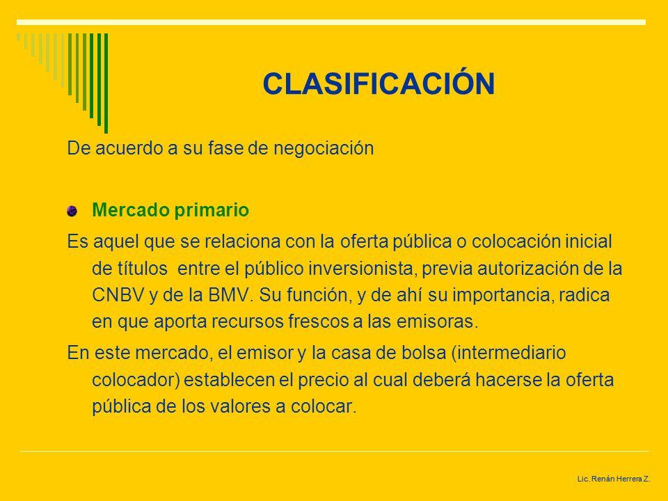 CLASIFICACIÓN De acuerdo a su fase de negociación Mercado primario