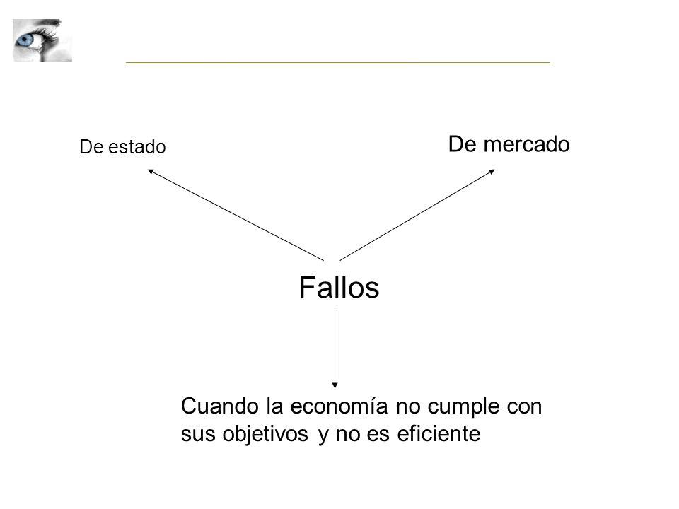 De mercado De estado Fallos Cuando la economía no cumple con sus objetivos y no es eficiente