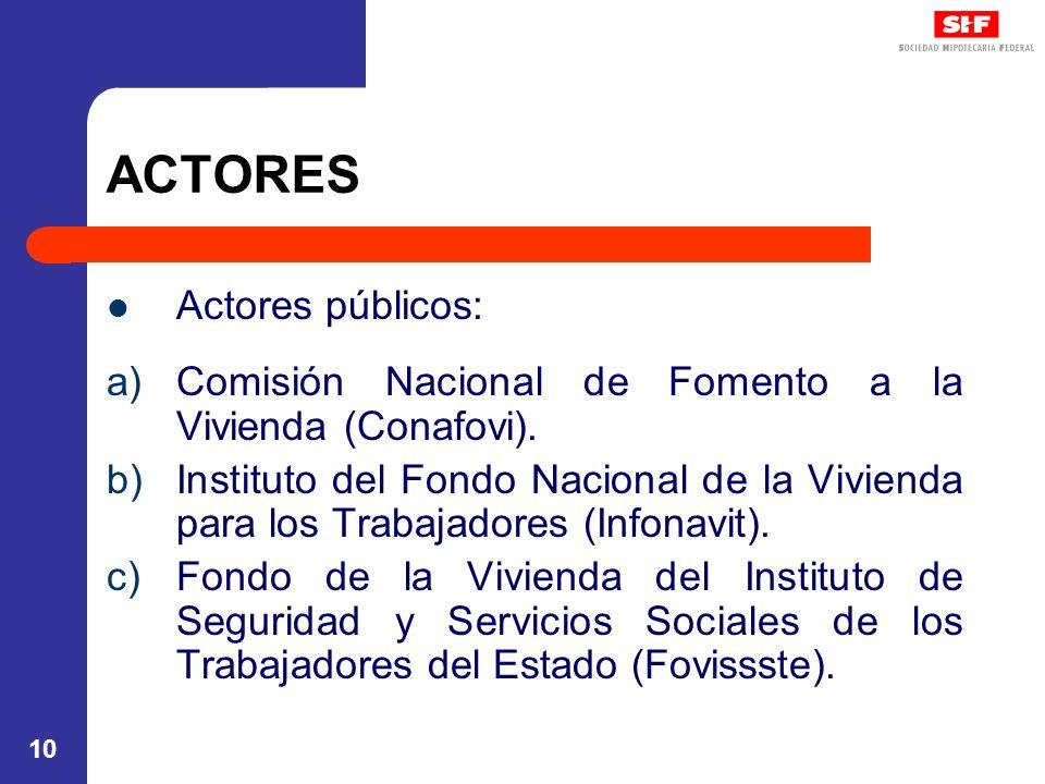 ACTORES Actores públicos: