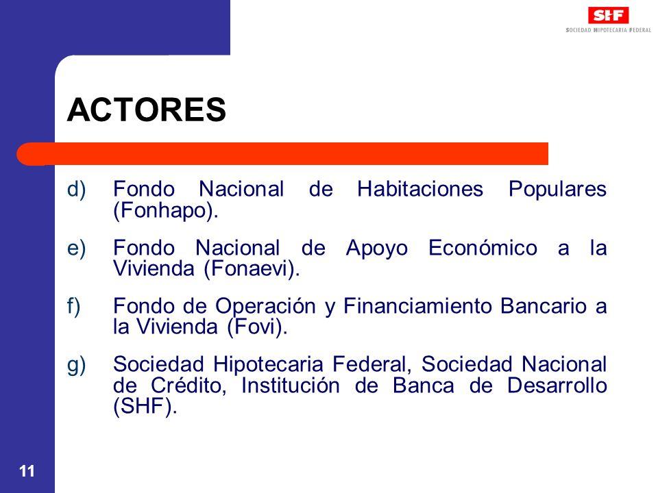 ACTORES Fondo Nacional de Habitaciones Populares (Fonhapo).