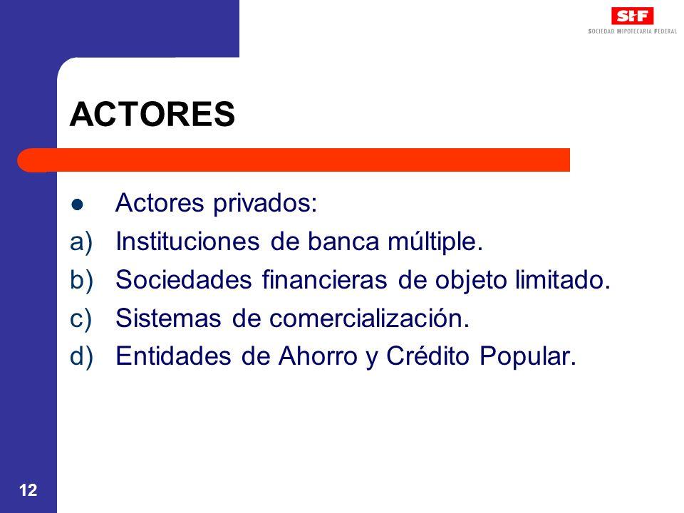 ACTORES Actores privados: Instituciones de banca múltiple.