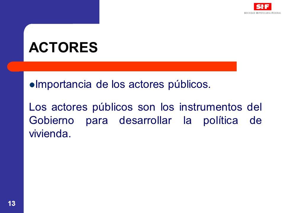 ACTORES Importancia de los actores públicos.