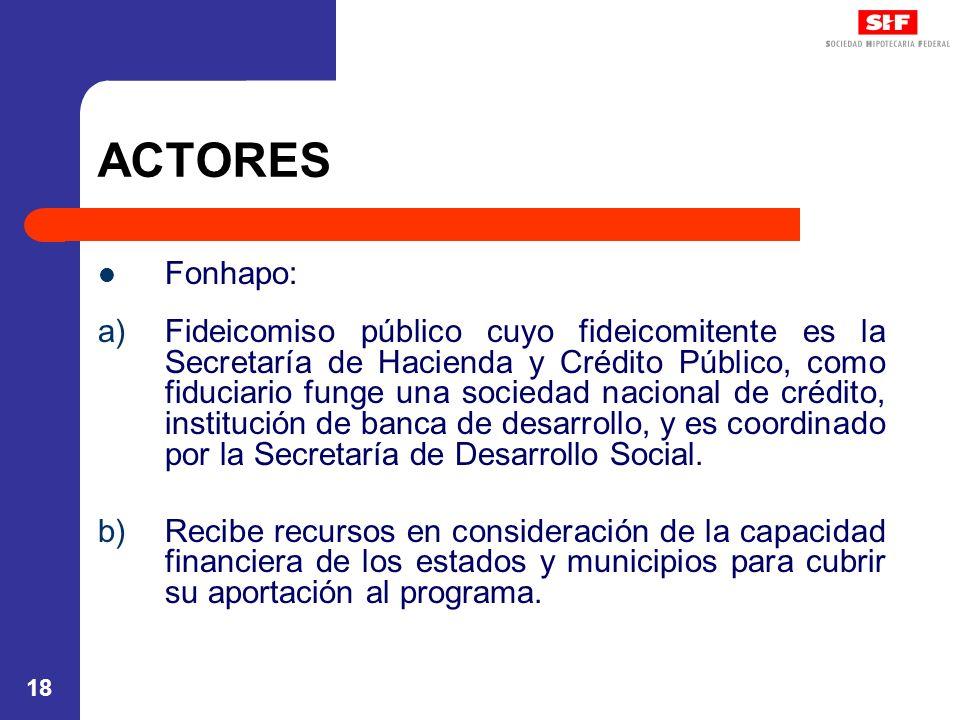 ACTORES Fonhapo: