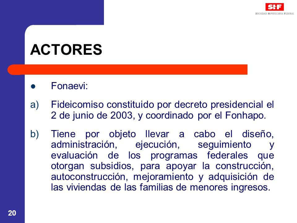 ACTORES Fonaevi: Fideicomiso constituido por decreto presidencial el 2 de junio de 2003, y coordinado por el Fonhapo.