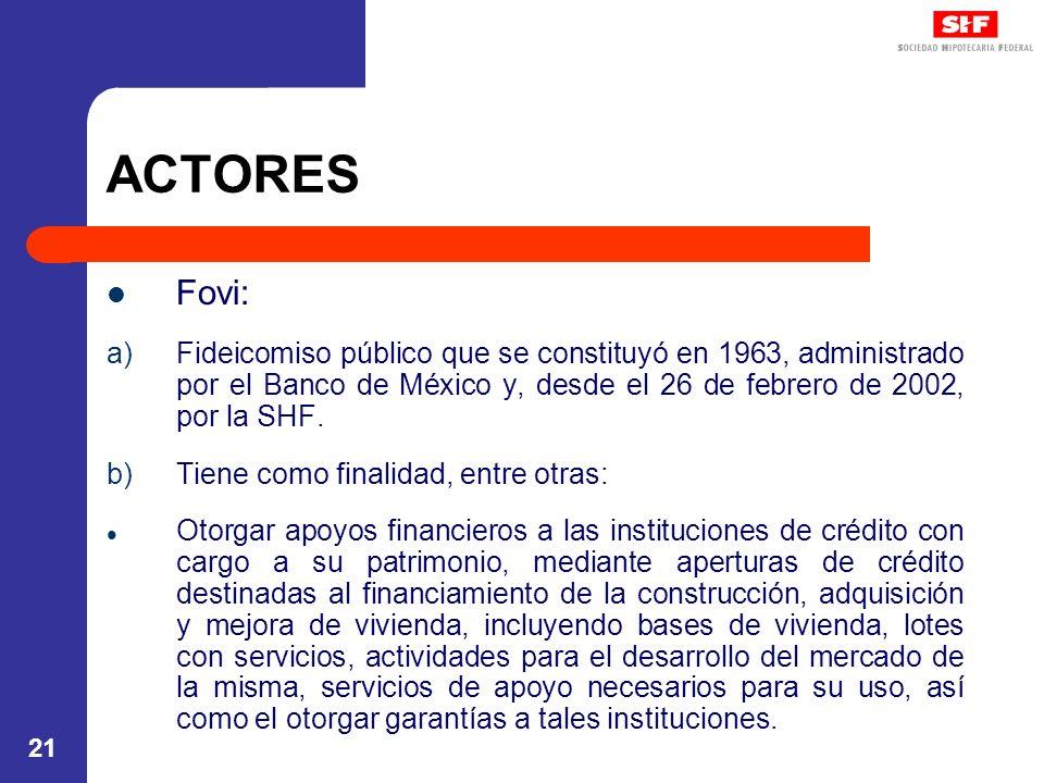 ACTORES Fovi: Fideicomiso público que se constituyó en 1963, administrado por el Banco de México y, desde el 26 de febrero de 2002, por la SHF.