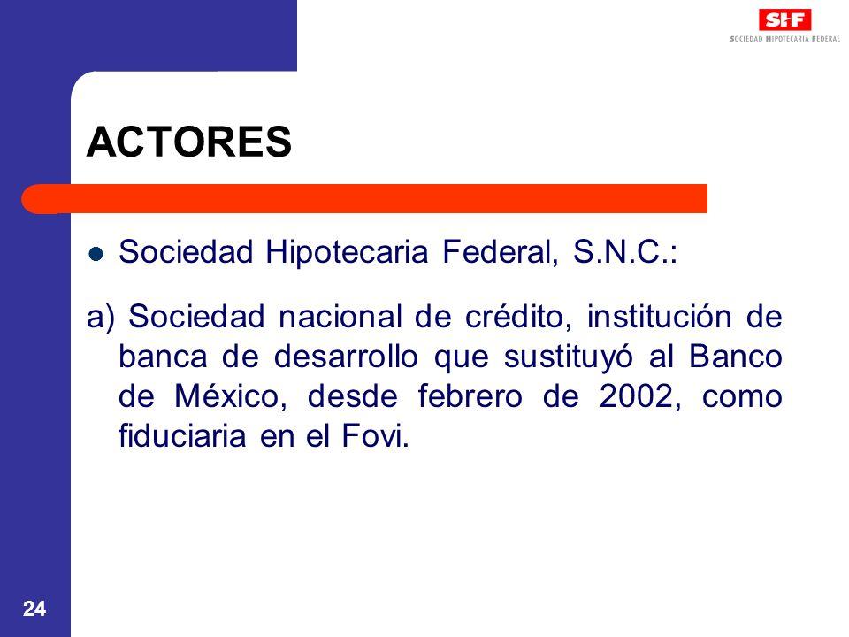 ACTORES Sociedad Hipotecaria Federal, S.N.C.: