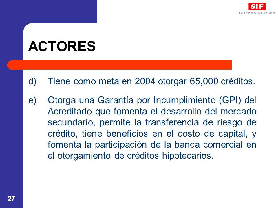 ACTORES Tiene como meta en 2004 otorgar 65,000 créditos.