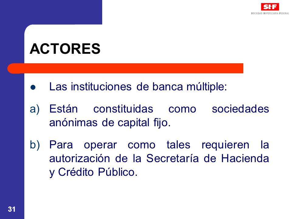 ACTORES Las instituciones de banca múltiple: