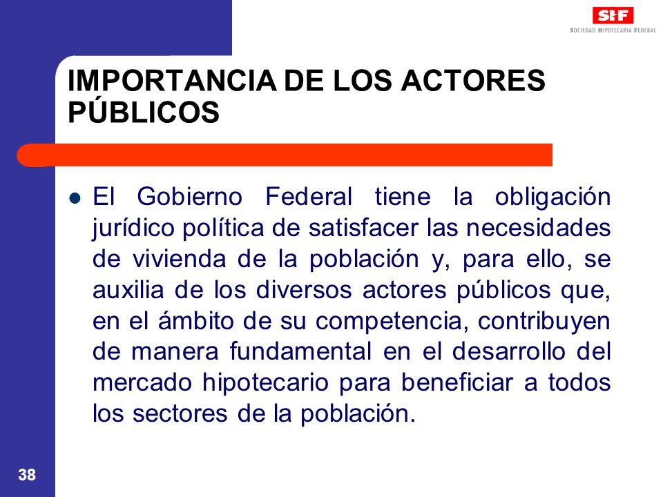 IMPORTANCIA DE LOS ACTORES PÚBLICOS