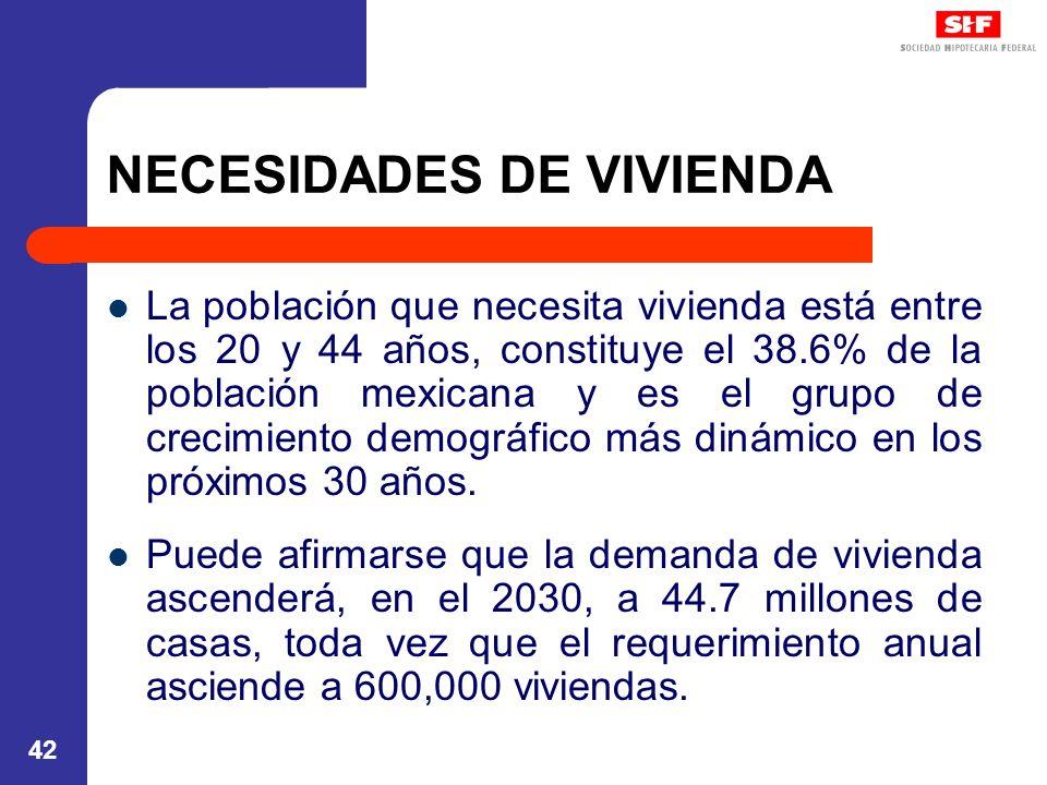 NECESIDADES DE VIVIENDA