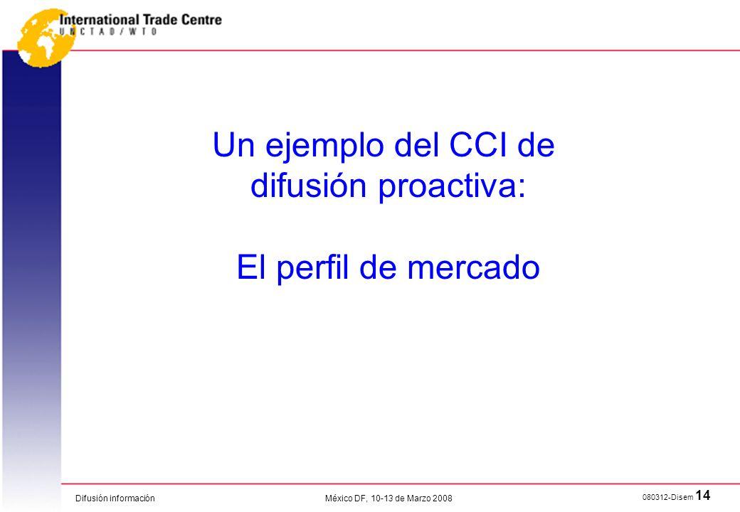 Un ejemplo del CCI de difusión proactiva: El perfil de mercado