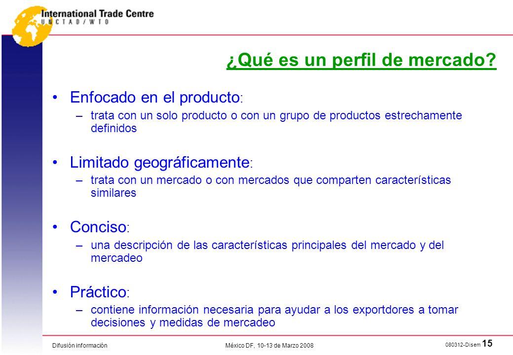 ¿Qué es un perfil de mercado