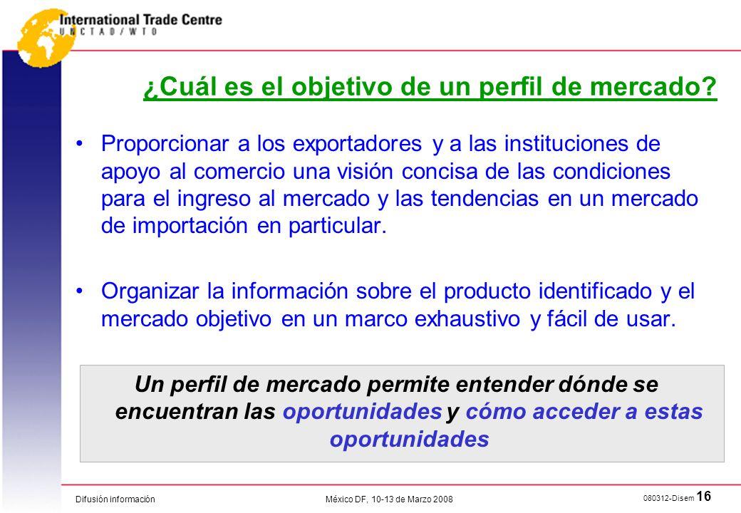 ¿Cuál es el objetivo de un perfil de mercado