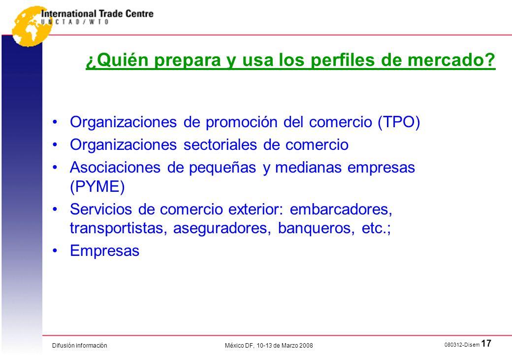 ¿Quién prepara y usa los perfiles de mercado