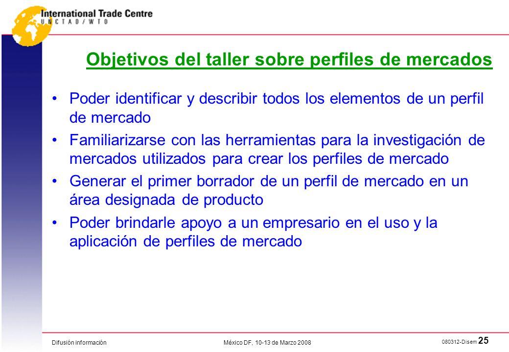Objetivos del taller sobre perfiles de mercados