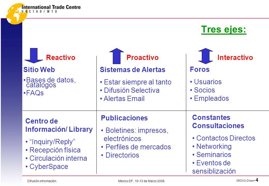 Tres ejes: Sitio Web Bases de datos, catalogos FAQs