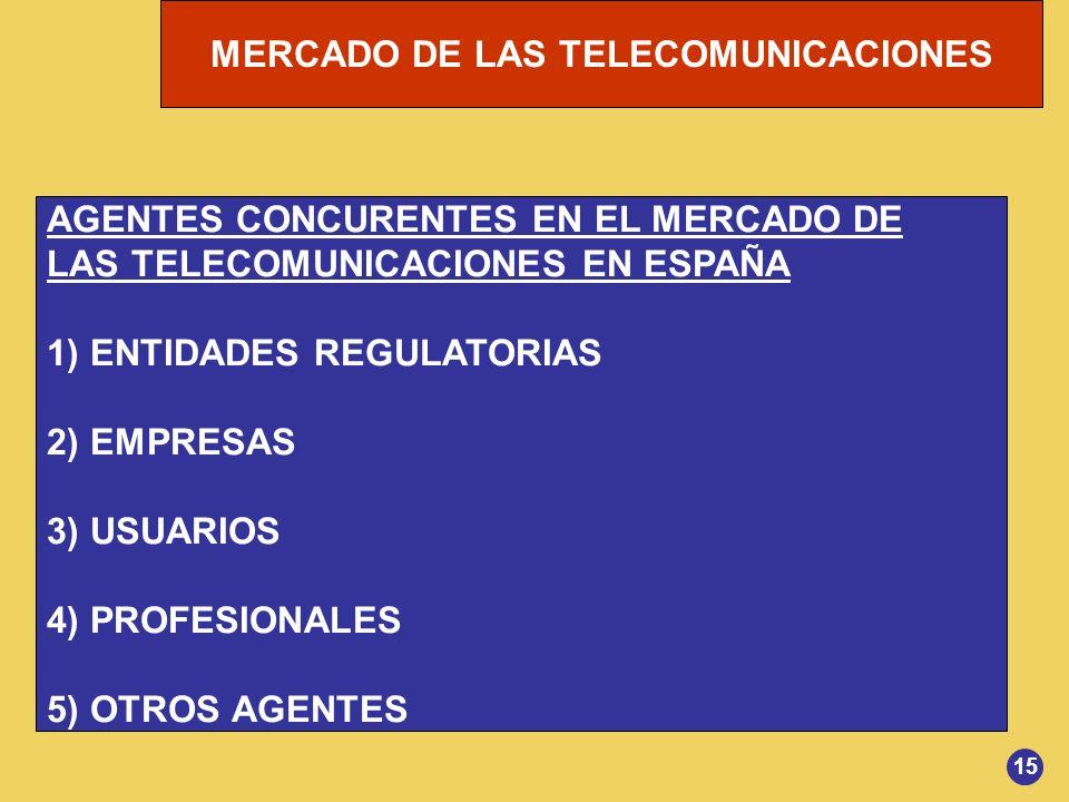 AGENTES CONCURENTES EN EL MERCADO DE LAS TELECOMUNICACIONES EN ESPAÑA